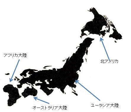 日本雛形論